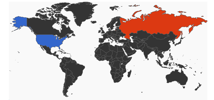 ABD-Rusya Askeri Güç Karşılaştırması
